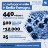Agricoltura, l'Emilia-Romagna riparte dal nuovo Programma di sviluppo rurale: investimenti per 408 milioni di euro